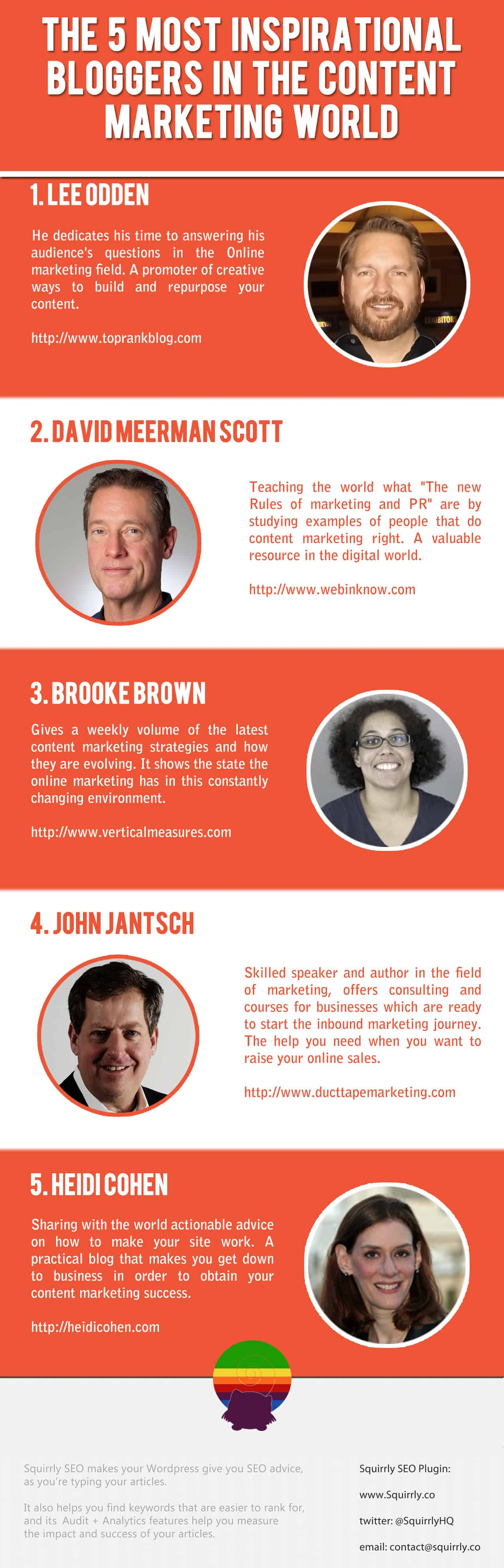 5 most inspirational bloggers in content marketing world