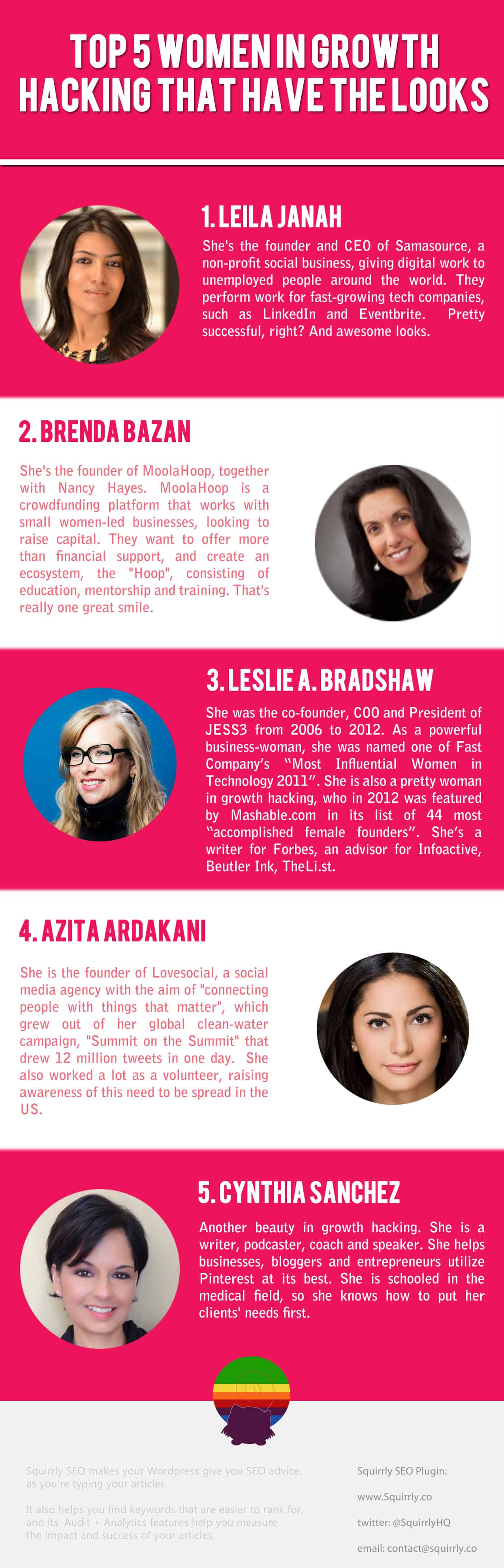 Top 5 women in growth hacking that have the looks