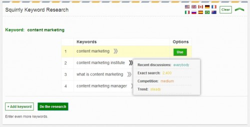 keyword research content