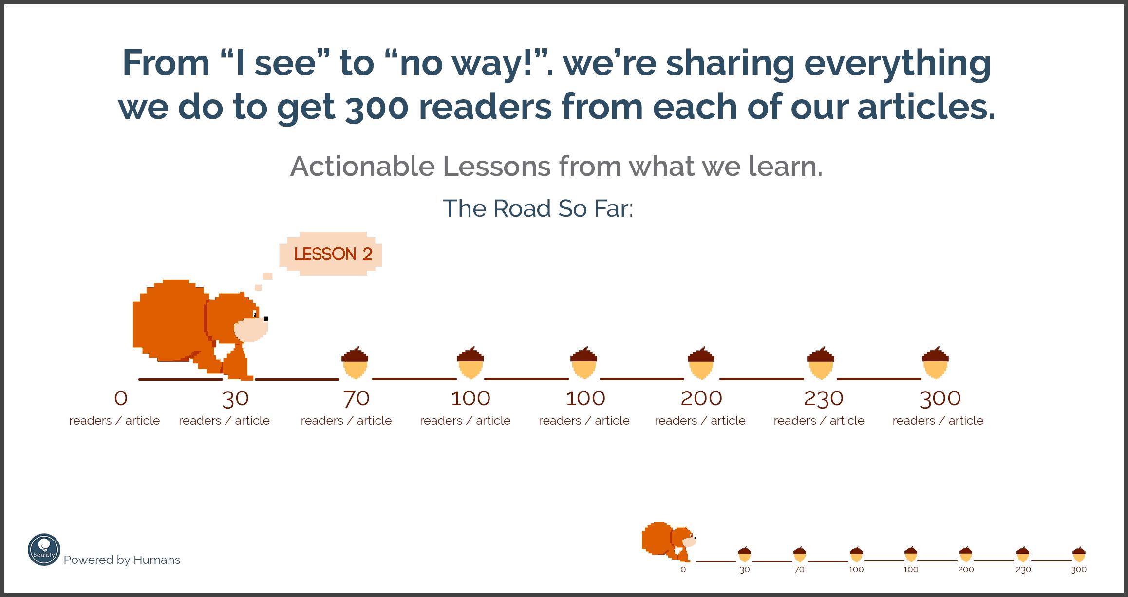 300 readers