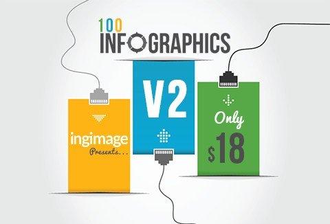 5. infographics