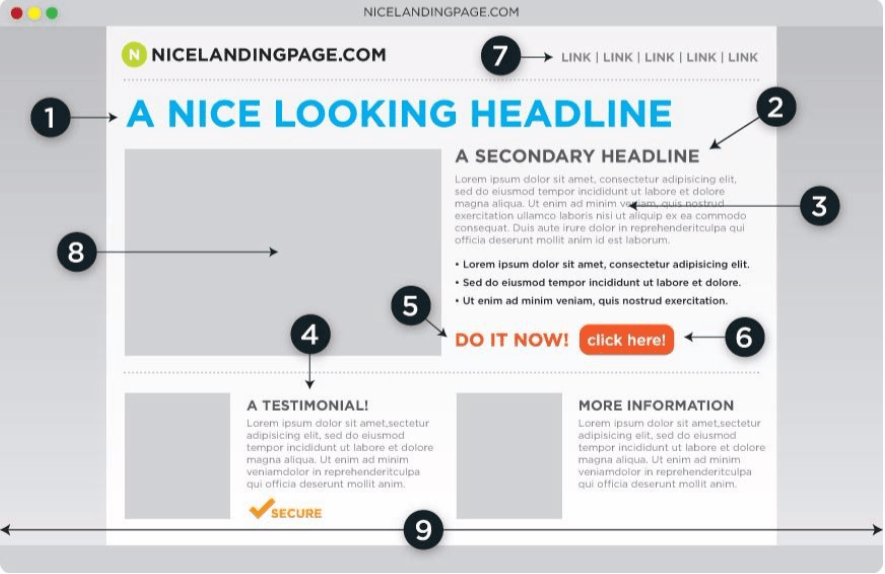 Neil Patel's guide to content based lead generation