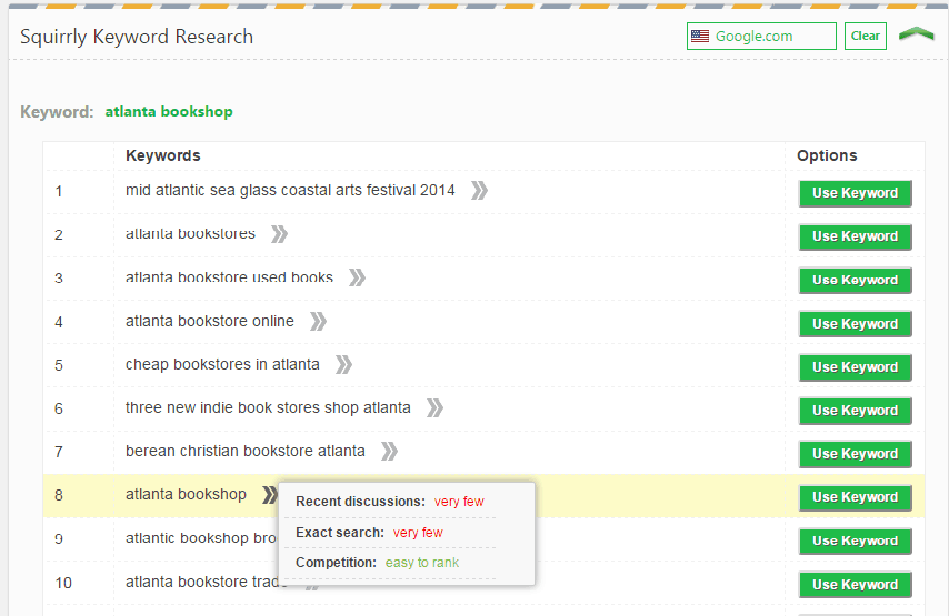 local keyword research
