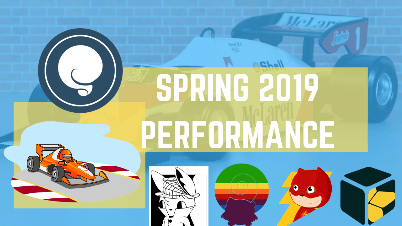 spring performance cover for 2019 at squirrly company